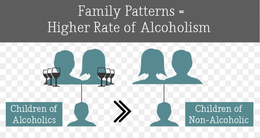 Alcoholism Child abuse Family Substance abuse Addiction.