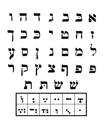 Aleph Bet Boy And Girl Holding Blocks Clipart Clipground