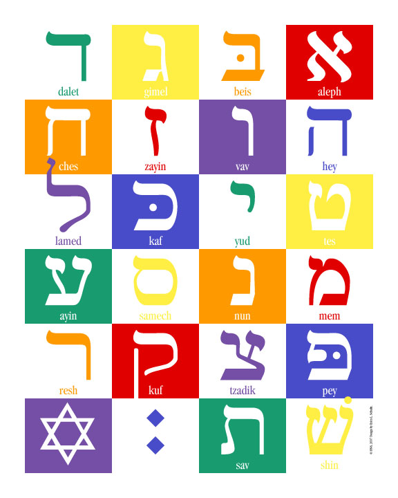 Aleph Bet Clipart.