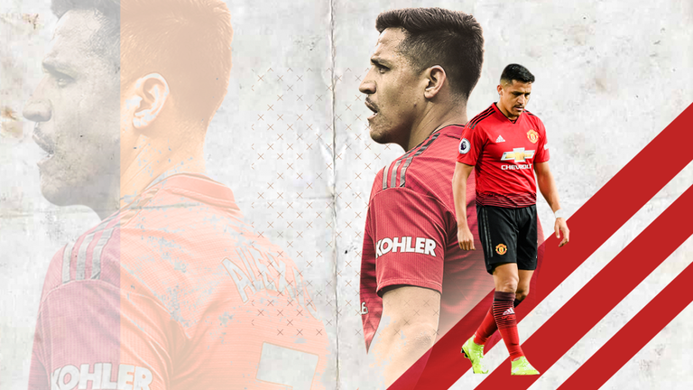 Alexis Sanchez scores for Chile but is time up at Manchester United.