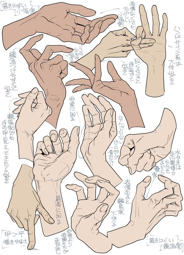 1000+ images about Arms and Hands on Pinterest.