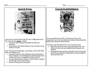 Alice Paul Worksheets & Teaching Resources.
