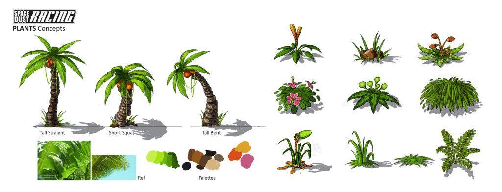 SDS Plant Concepts.