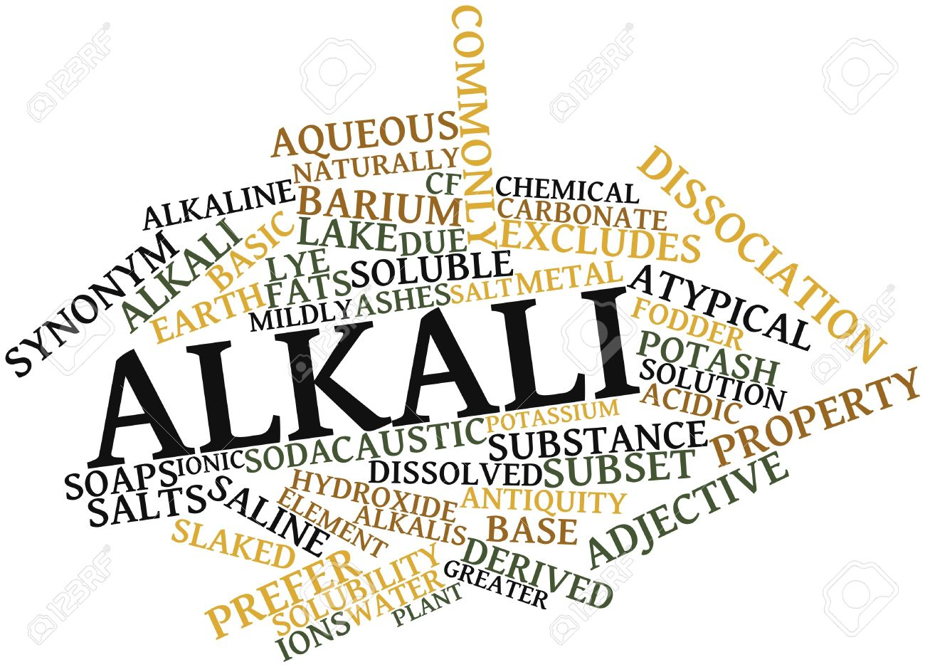 Abstract Word Cloud For Alkali With Related Tags And Terms Stock.