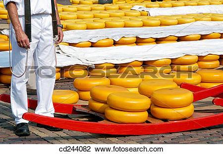 Stock Photo of Cheese market, De Waag. Alkmaar. Netherlands.