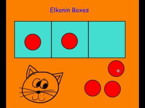 Elkonin Boxes.
