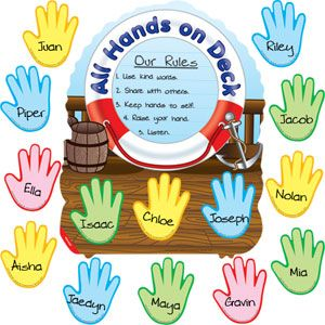 All Hands On Deck Poster Kit: I like this because we always.