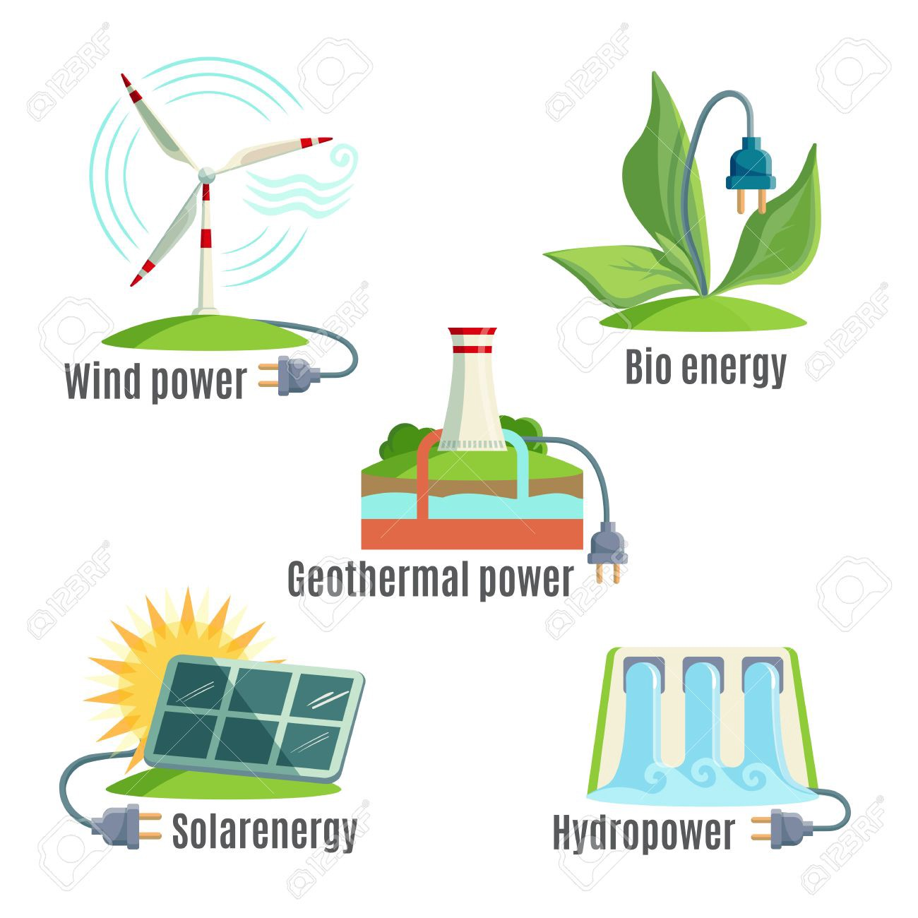 Geothermal energy for baseload power.