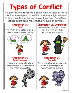 11 Best Types of Conflict images.