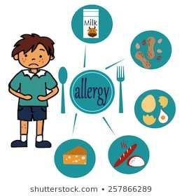 Food allergies clipart 1 » Clipart Portal.