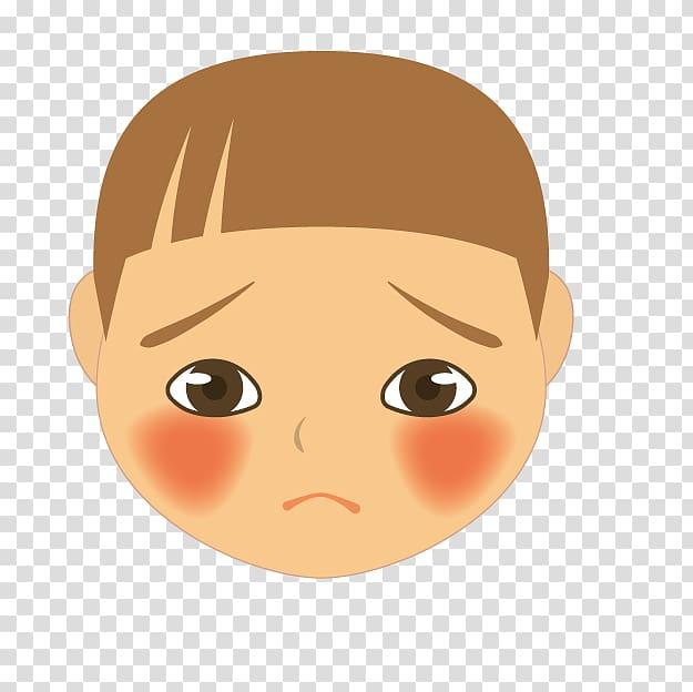 Allergy Flushing Skin Face Seborrheic dermatitis, Cartoon.