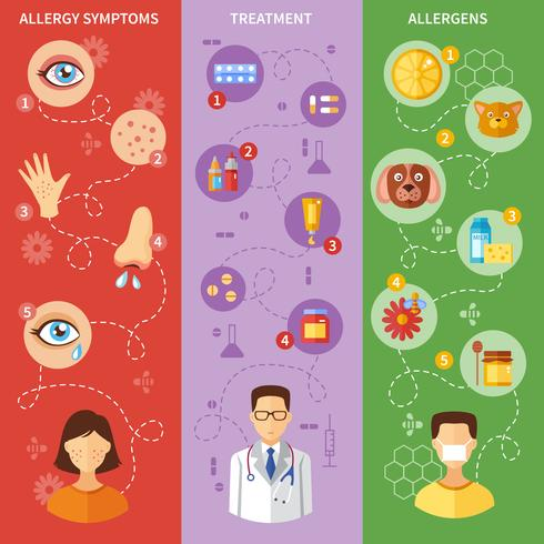 Allergy Symptoms Vertical Banners.