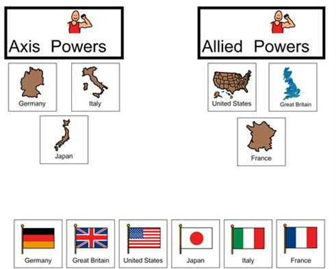 Axis and Allied Powers in World War 2.
