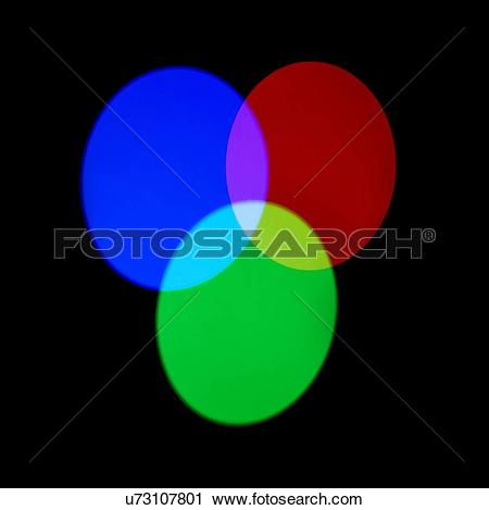 Clipart of Additive primary colours. Three coloured lights being.