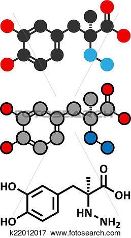 Clip Art of Carbidopa Parkinson's Disease drug. Prevents.