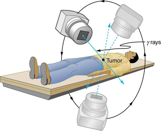 Radiation Therapy Clipart.