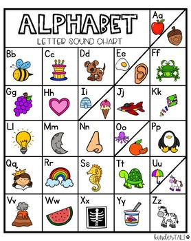 Alphabet sounds Chart Beautiful 30 Detailed Alphabet sounds.