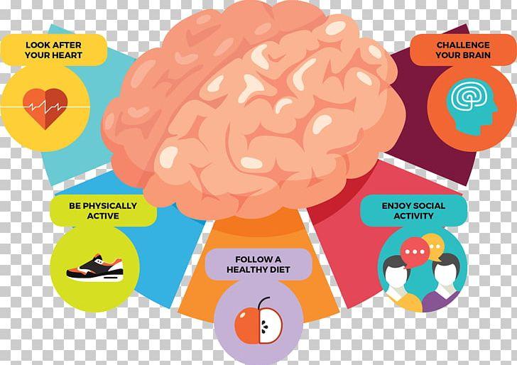 Alzheimer\'s Disease Prevention Of Dementia Alzheimer\'s.