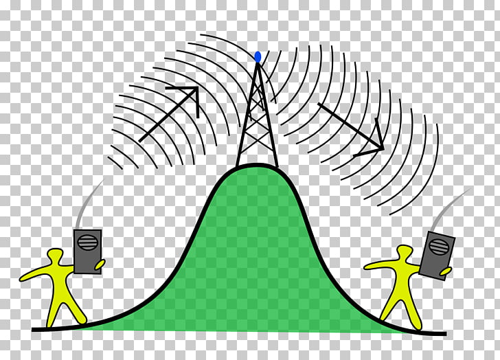 Amateur radio repeater, wifi PNG clipart.