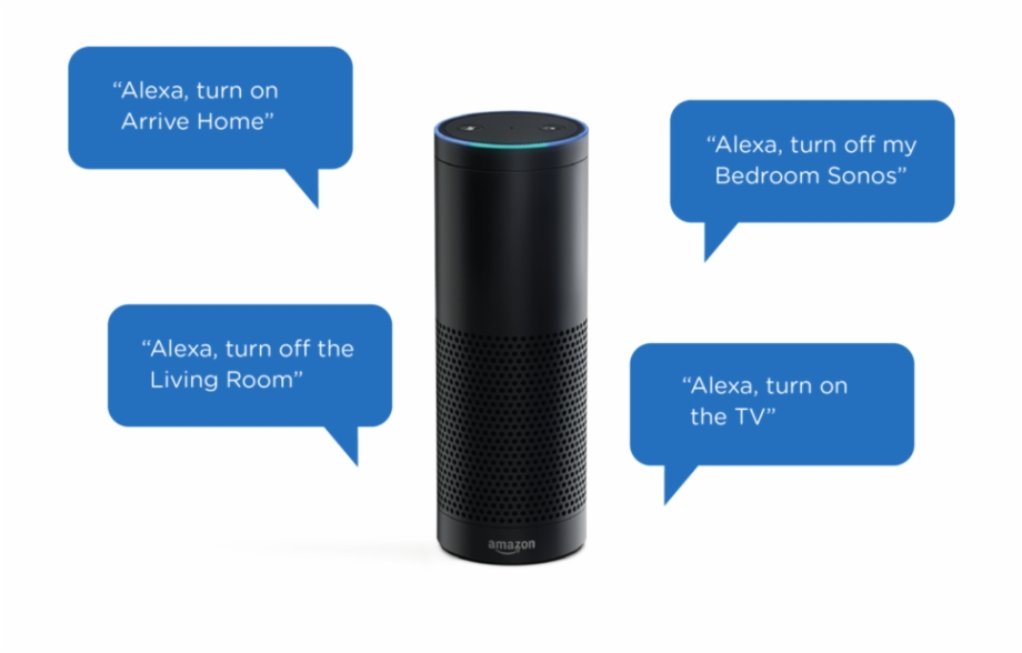 Amazon Echo Blog 2.