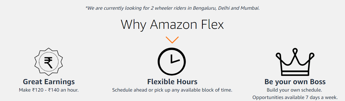 Amazon Flex Program: Here's How You Can Earn Rs. 140 Per Hour From.