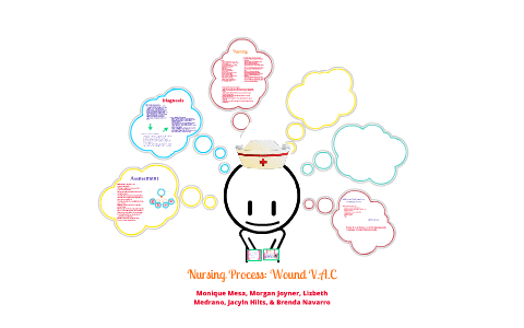 Nursing Process: Wound V.A.C by Monique Mesa on Prezi.