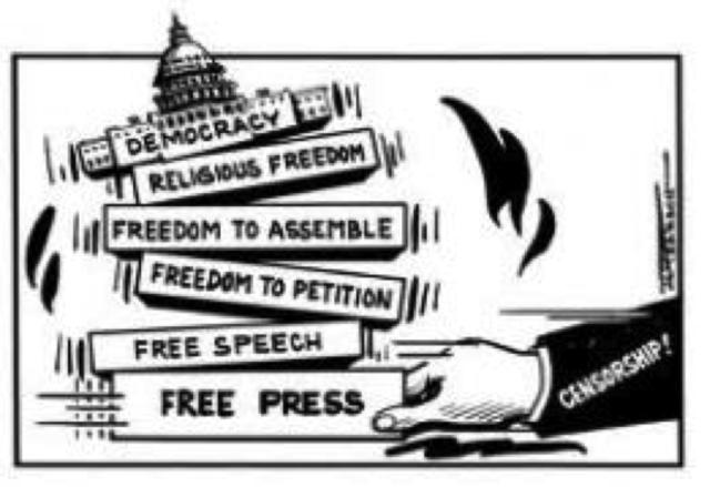 Constitutional Amendments timeline.