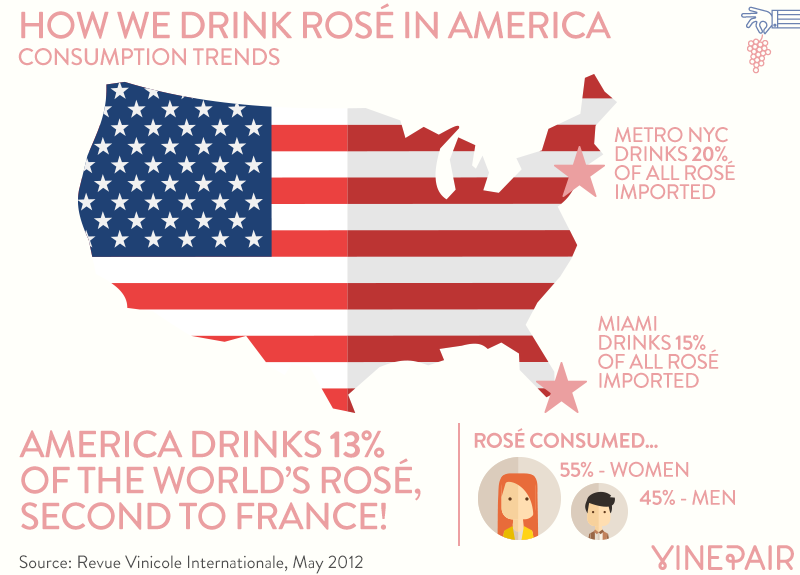 7 Maps & Charts That Explain The Incredible Rise Of Rosé In.
