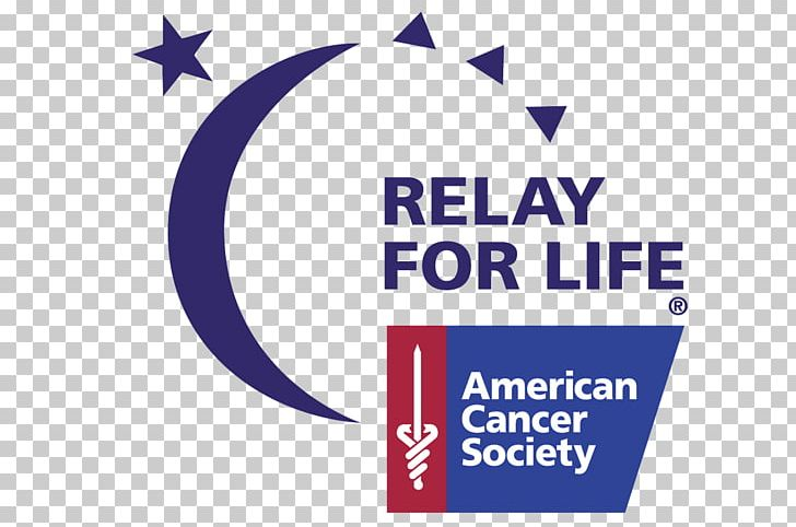 Relay For Life American Cancer Society Fundraising Donation.
