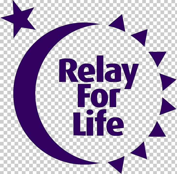 Relay For Life Clay County PNG, Clipart, American Cancer Society.