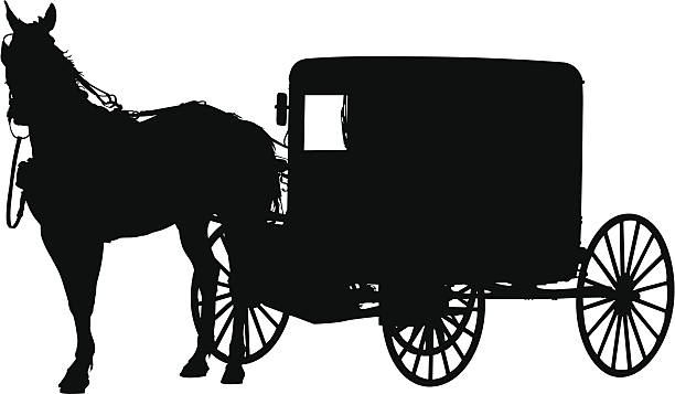 Amish Buggy Vector Silhouette » Clipart Station.