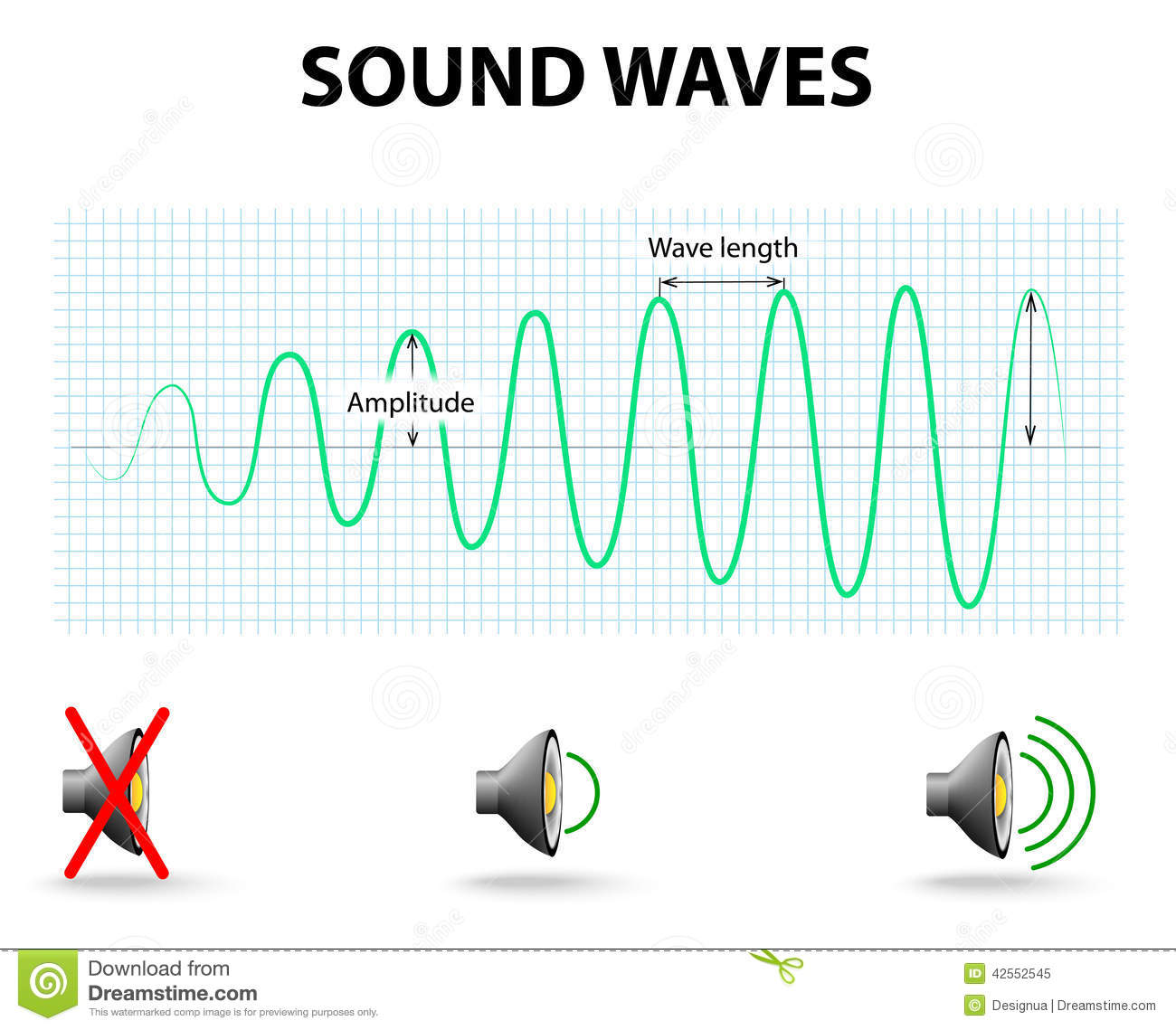 Sound Waves Stock Vector.