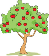 Apple Tree Clipart Images.
