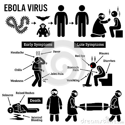 Ebola Virus Outbreak Clipart Stock Vector.