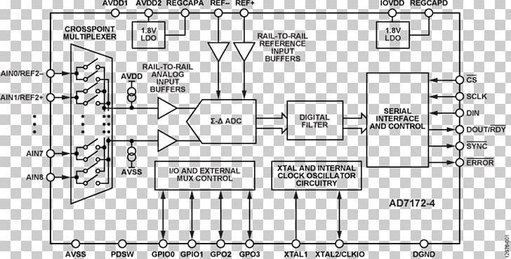 A/D Převodník Analog Devices Datasheet Analog.