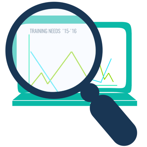 Download Free png 5 steps to Training Needs Analysis heaven.