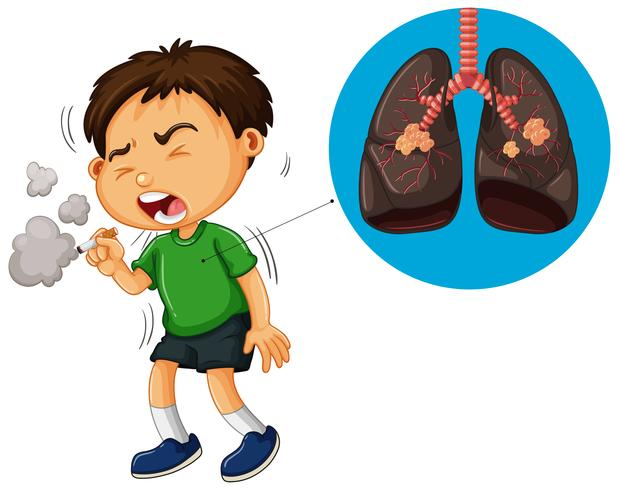 Boy smoking cigarette and unhealthy lungs diagram.