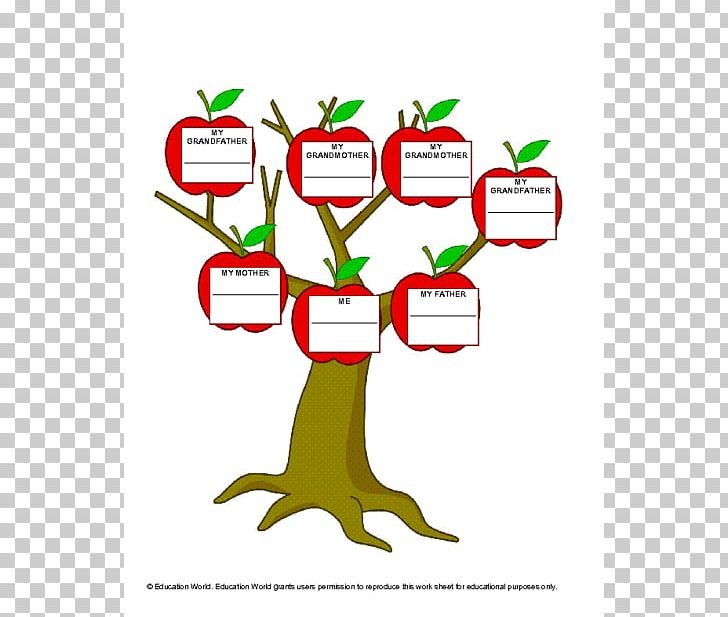 Family Tree Genealogy Template Ancestor PNG, Clipart, Ancestor, Area.
