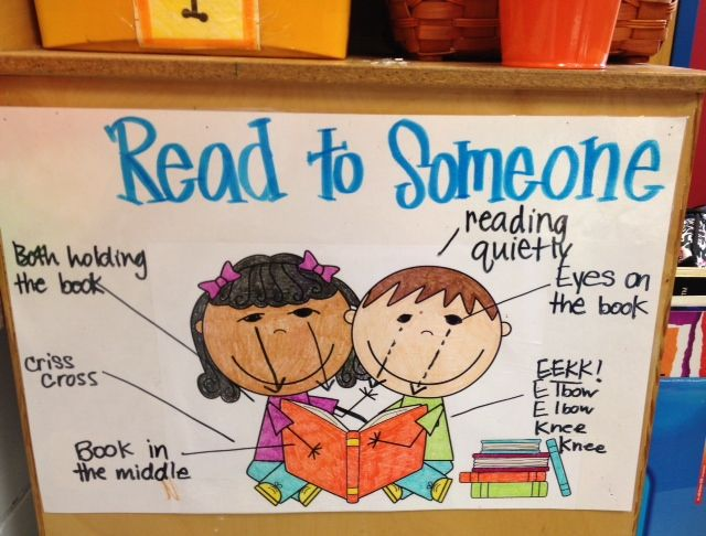 Read to Someone anchor chart in kindergarten. After going.