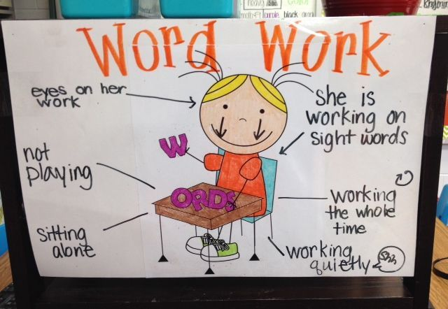 Word Work anchor chart. I love the idea of using Scrappin.