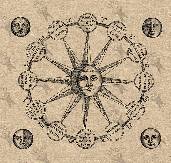 Antique image Astronomy Moon Sun Horoscope Instant Download.