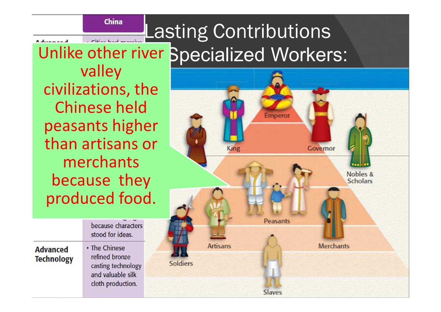 Unit 3b: Ancient China.