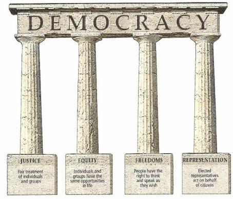 Democracy clipart ancient democracy greece, Democracy.