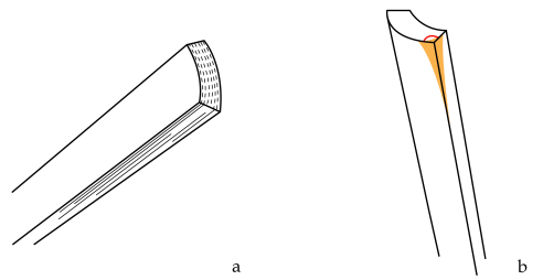 Ancient greek writing stylus clipart clipart images gallery.