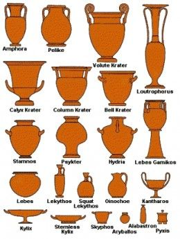 Ancient Greek Pottery Designs (Styles, Forms and Functions.