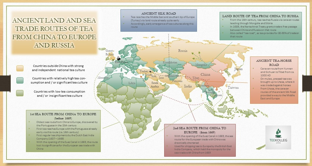 siamteas Ancient Trade Routes of Tea from China to Europe.