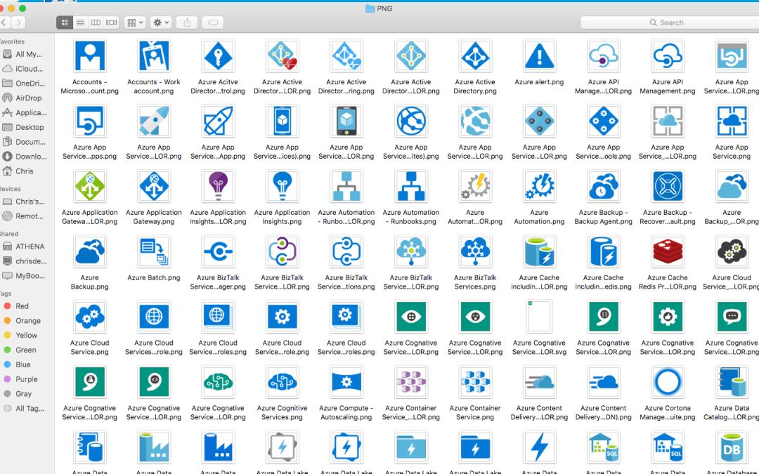 Microsoft Azure Icon Set Download.