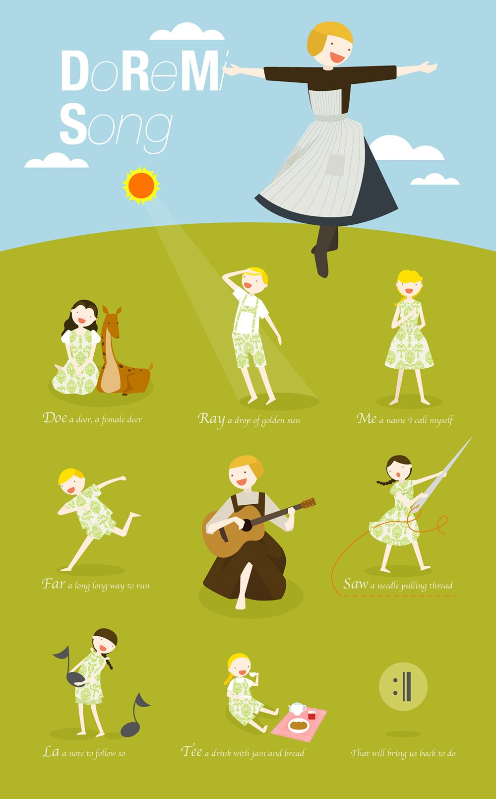 The Sound of Music Infographic.