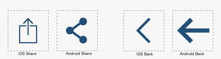 Android Vs Ios Share And Back Icons.