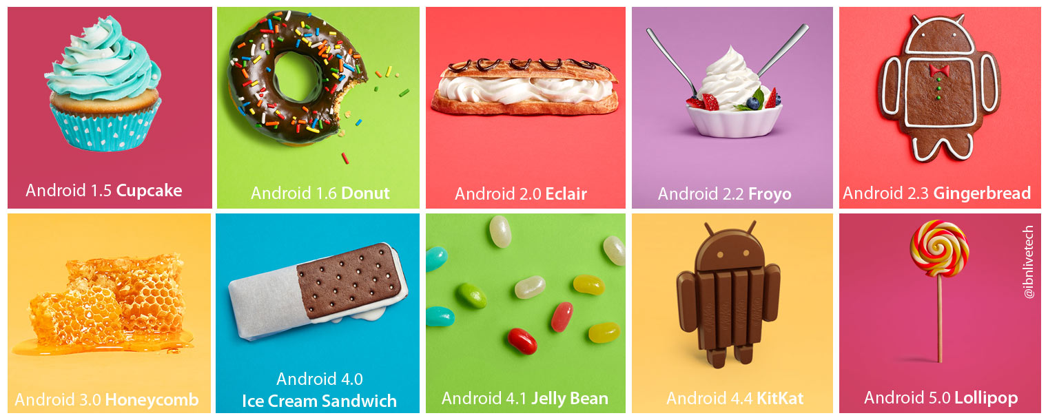 Android OS.